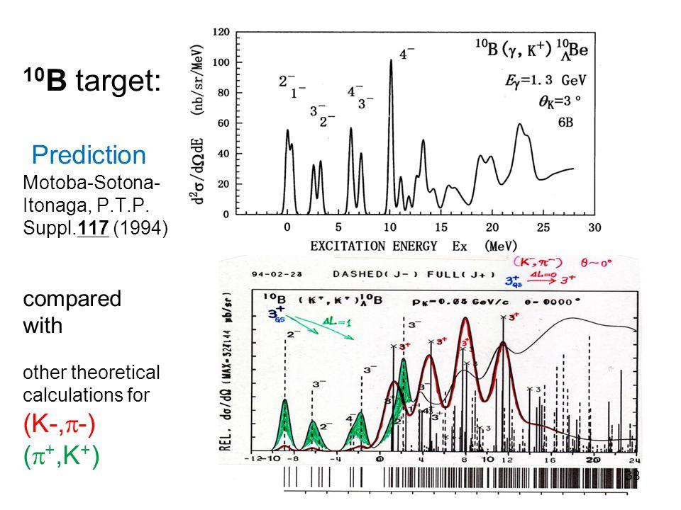 10 B target: Prediction Motoba-Sotona- Itonaga, P.T.P.