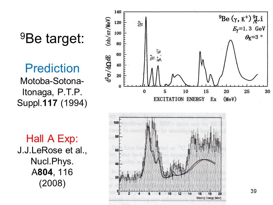 9 Be target: Prediction Motoba-Sotona- Itonaga, P.T.P. Suppl.117 (1994) Hall A Exp: J.J.LeRose et al., Nucl.Phys. A804, 116 (2008) c 39