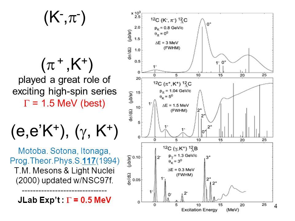 (K -,  - ) (  +,K + ) played a great role of exciting high-spin series  = 1.5 MeV (best) (e,e'K + ), ( , K + ) Motoba. Sotona, Itonaga, Prog.Theor