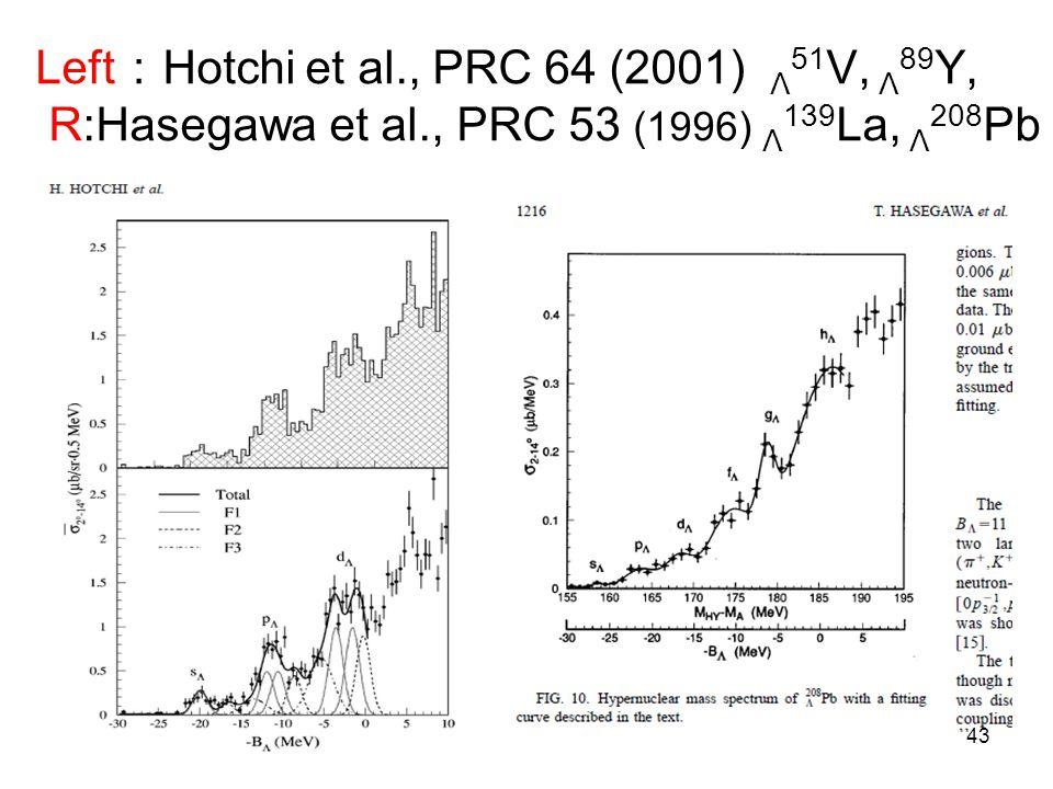 Left : Hotchi et al., PRC 64 (2001) Λ 51 V, Λ 89 Y, R:Hasegawa et al., PRC 53 (1996) Λ 139 La, Λ 208 Pb 43
