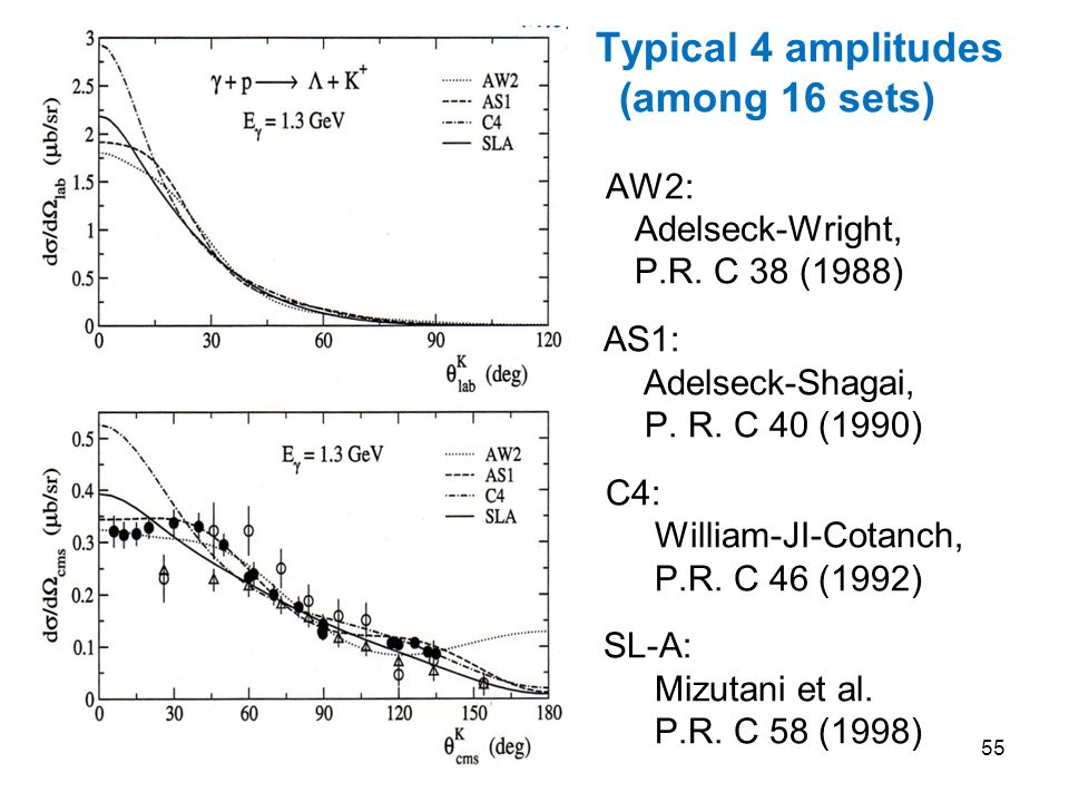 Typical 4 amplitudes (among 16 sets) AW2: Adelseck-Wright, P.R.