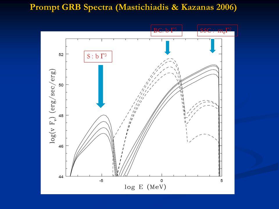 Prompt GRB Spectra (Mastichiadis & Kazanas 2006) S : b  3 BC: b  5 SSC : m e  2
