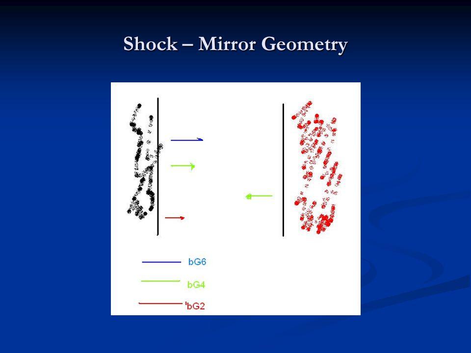 Shock – Mirror Geometry
