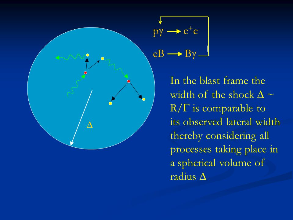 We have also modeled the propagation of a relativistic blast wave through the wind of a WR star (that presumably collapses to produce the relativistic outflow that produces the GRB).