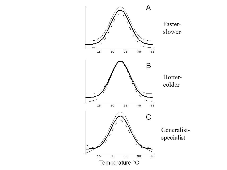 Faster- slower Hotter- colder Generalist- specialist