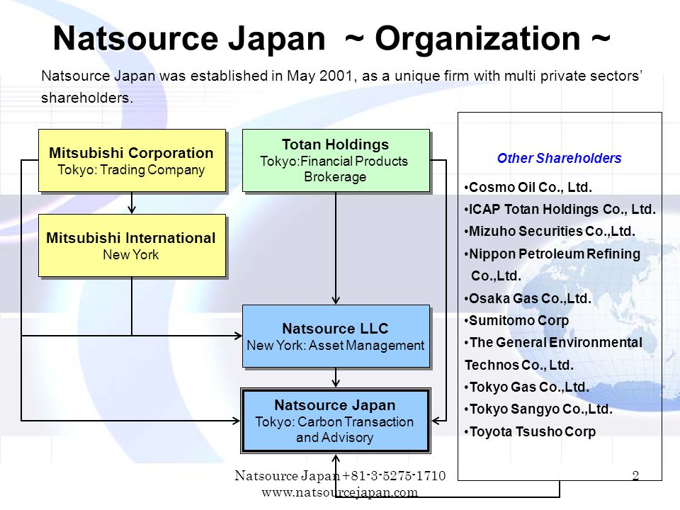 Natsource Japan +81-3-5275-1710 www.natsourcejapan.com 2 Natsource Japan ~ Organization ~ Natsource Japan was established in May 2001, as a unique fir