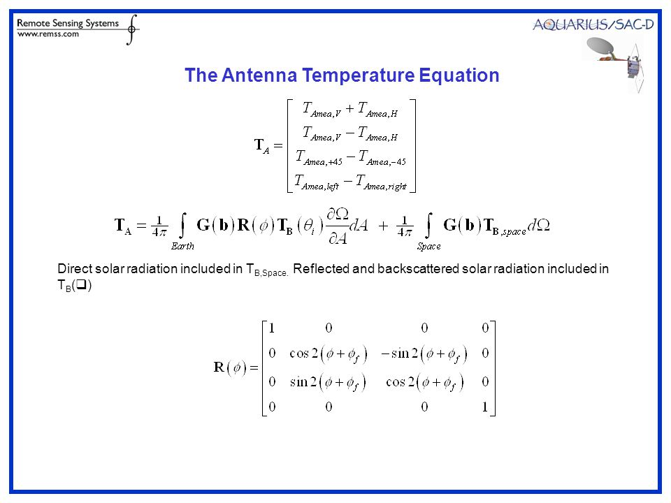 Direct solar radiation included in T B,Space. Reflected and backscattered solar radiation included in T B (  ) The Antenna Temperature Equation