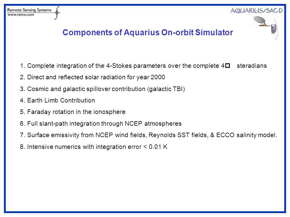 Components of Aquarius On-orbit Simulator 1.