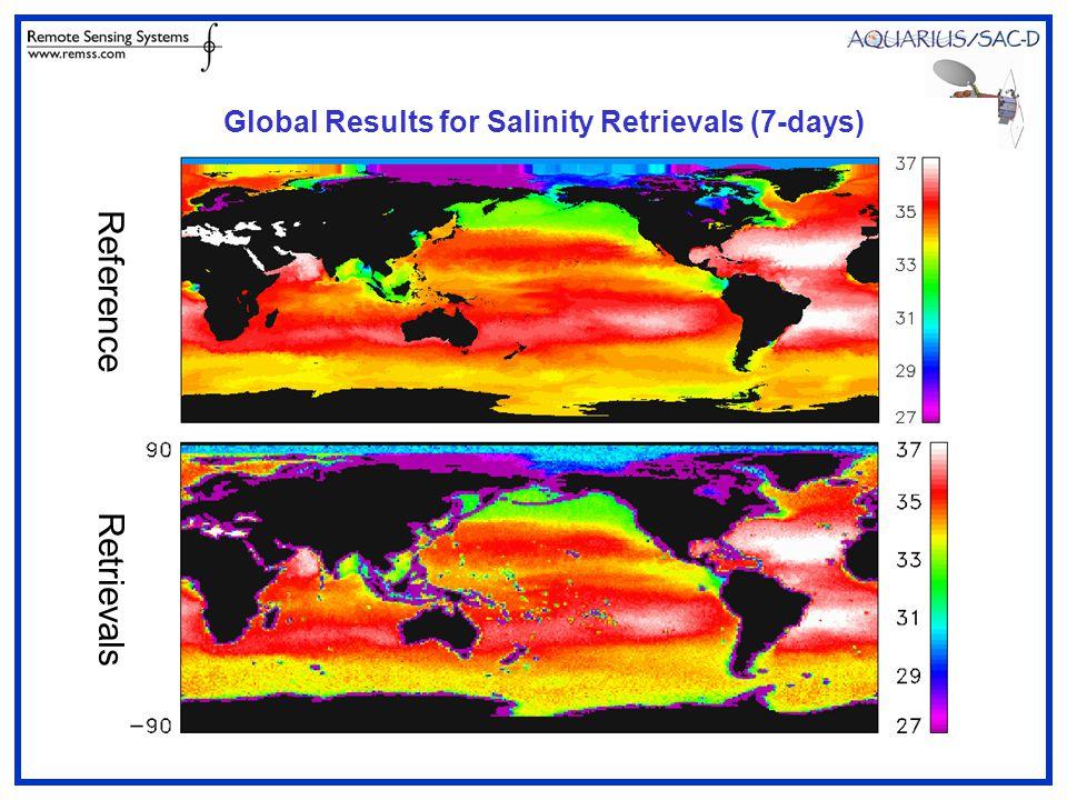 Global Results for Salinity Retrievals (7-days) Reference Retrievals
