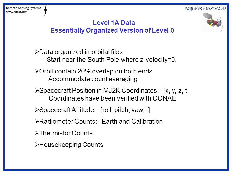 Level 1A Data Essentially Organized Version of Level 0  Data organized in orbital files Start near the South Pole where z-velocity=0.