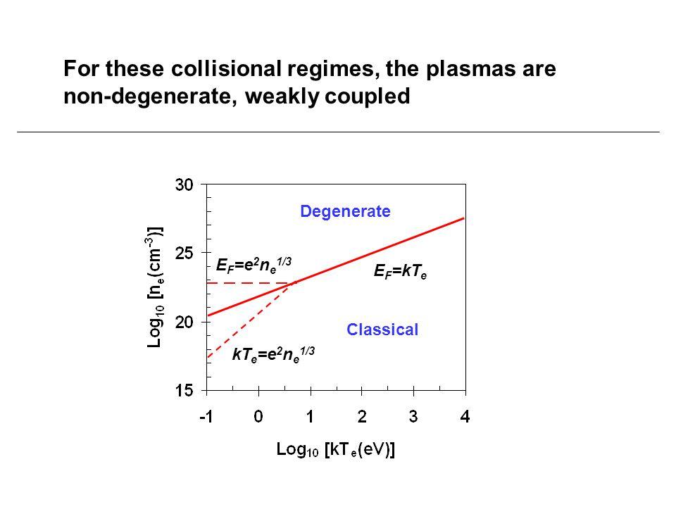 E F =kT e E F =e 2 n e 1/3 kT e =e 2 n e 1/3 For these collisional regimes, the plasmas are non-degenerate, weakly coupled Classical Degenerate