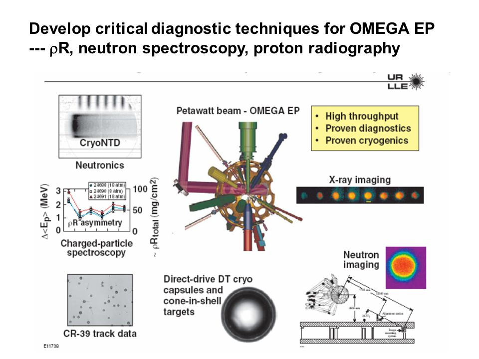 Develop critical diagnostic techniques for OMEGA EP ---  R, neutron spectroscopy, proton radiography