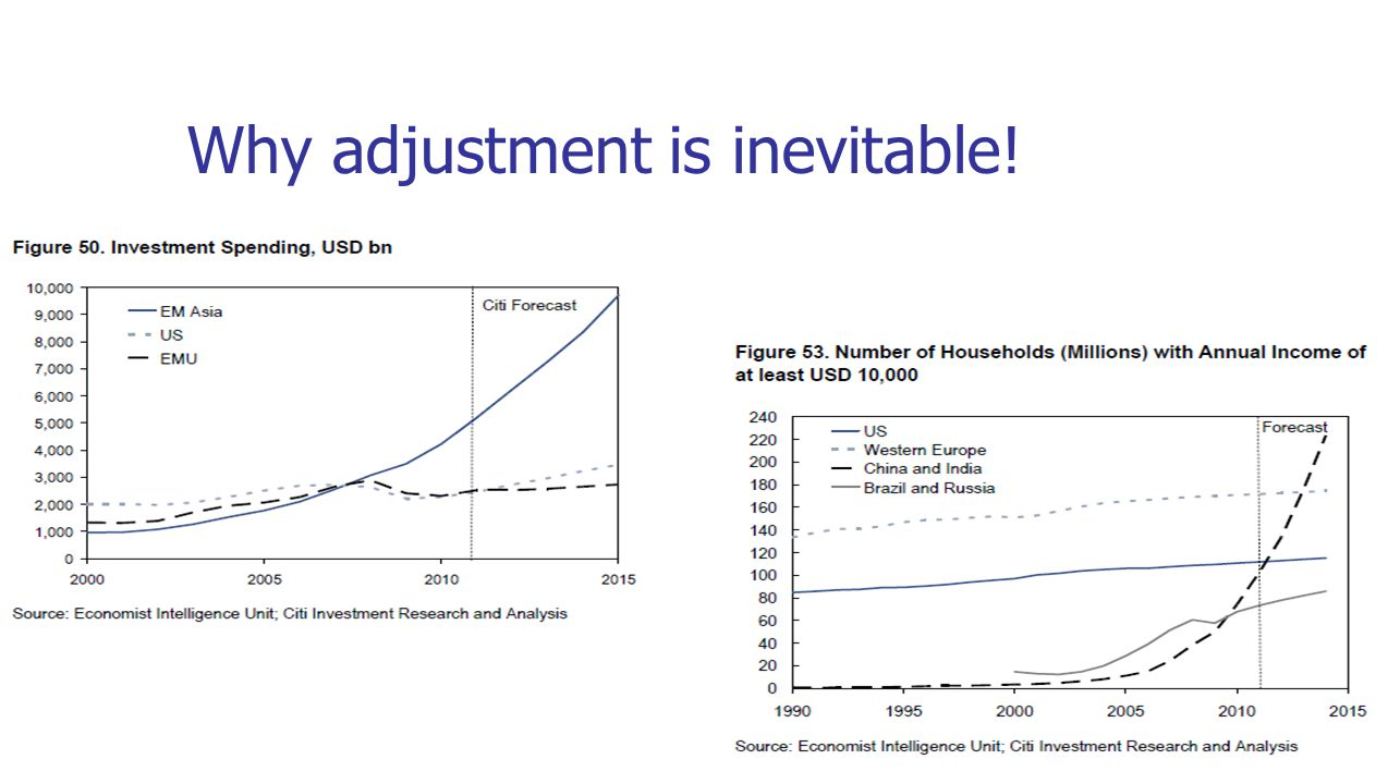 Why adjustment is inevitable!