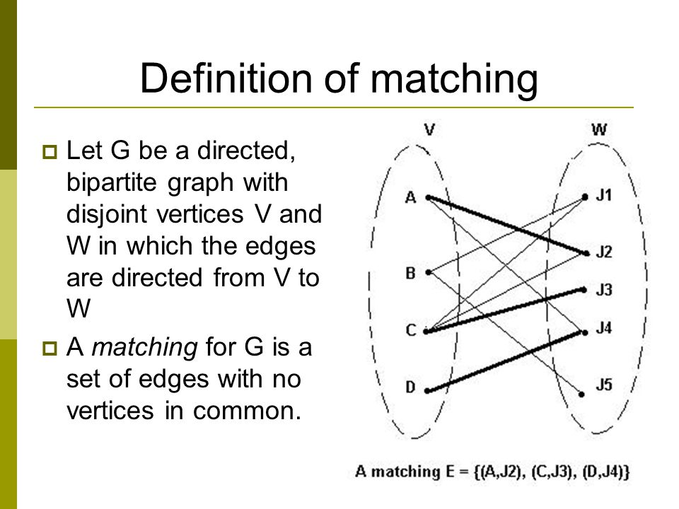 Definition of matching  Let G be a directed, bipartite graph with disjoint vertices V and W in which the edges are directed from V to W  A matching for G is a set of edges with no vertices in common.