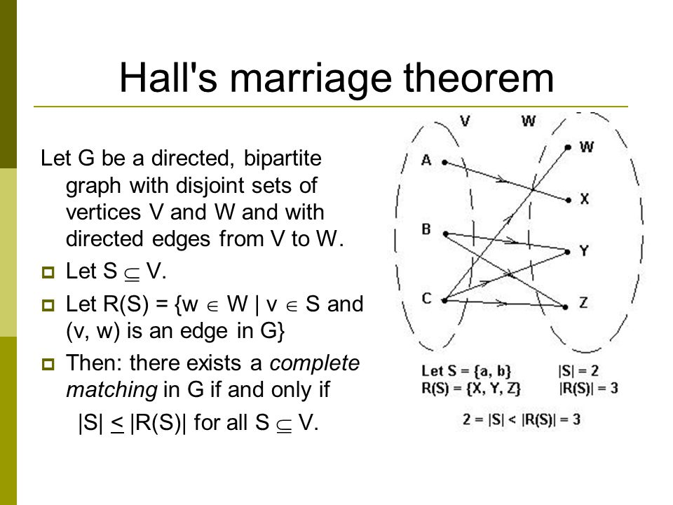 Hall s marriage theorem Let G be a directed, bipartite graph with disjoint sets of vertices V and W and with directed edges from V to W.