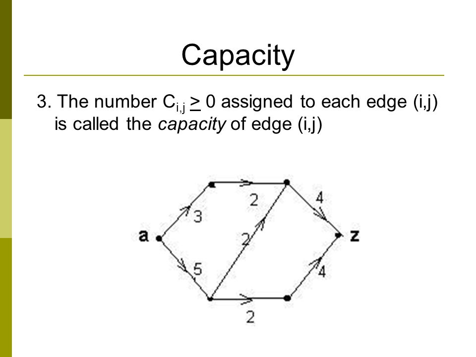 Capacity 3. The number C i,j > 0 assigned to each edge (i,j) is called the capacity of edge (i,j)
