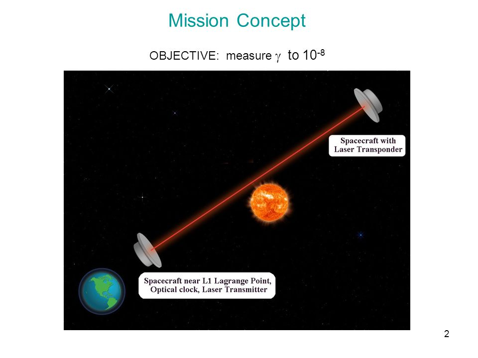 2 Mission Concept OBJECTIVE: measure  to 10 -8