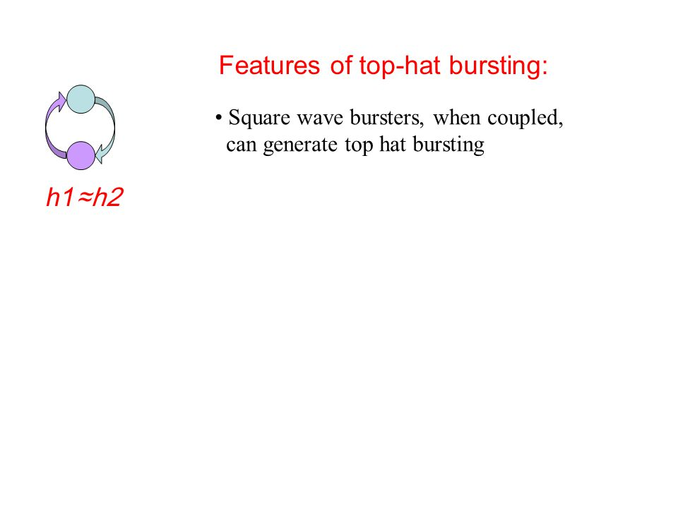 Features of top-hat bursting: h1 ≈h2 Square wave bursters, when coupled, can generate top hat bursting