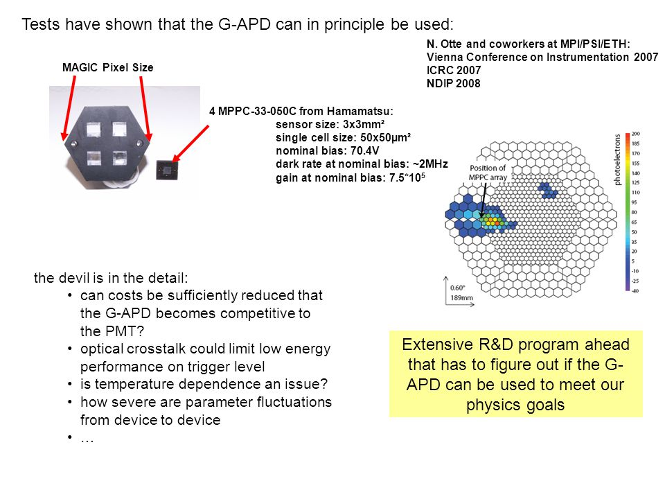 Tests have shown that the G-APD can in principle be used: N.