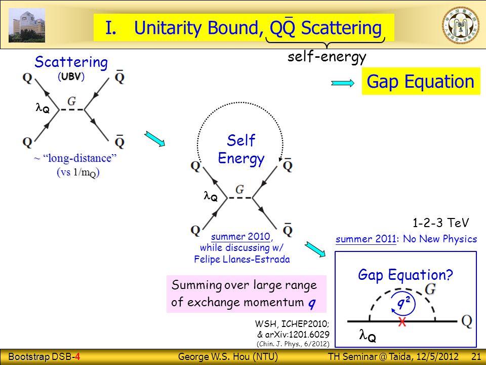 Bootstrap Bootstrap DSB-4 George W.S. Hou (NTU) TH Seminar @ Taida, 12/5/2012 21 Gap Equation.