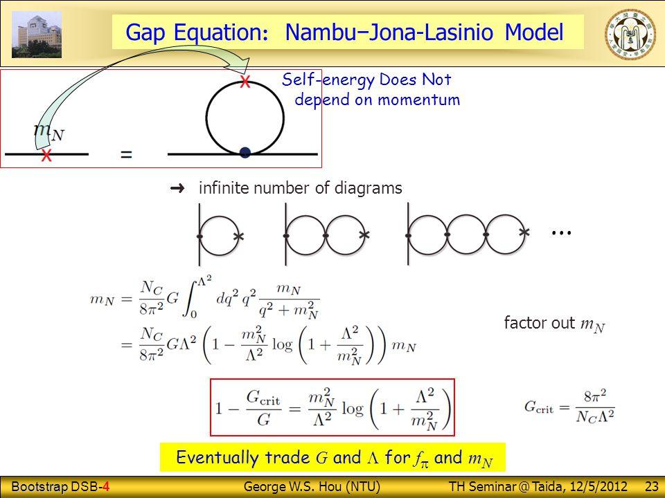 Bootstrap Bootstrap DSB-4 George W.S. Hou (NTU) TH Seminar @ Taida, 12/5/2012 23 Gap Equation : Nambu − Jona-Lasinio Model Self-energy Does Not depend