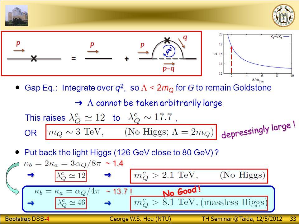 Bootstrap Bootstrap DSB-4 George W.S. Hou (NTU) TH Seminar @ Taida, 12/5/2012 33 2 G ● Gap Eq.: Integrate over q 2, so  < 2m Q for G to remain Goldst