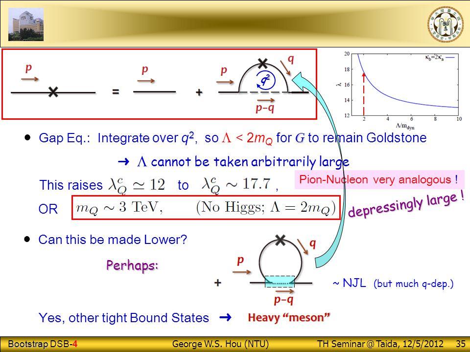Bootstrap Bootstrap DSB-4 George W.S. Hou (NTU) TH Seminar @ Taida, 12/5/2012 35 Pion-Nucleon very analogous ! 2 G ● Gap Eq.: Integrate over q 2, so 