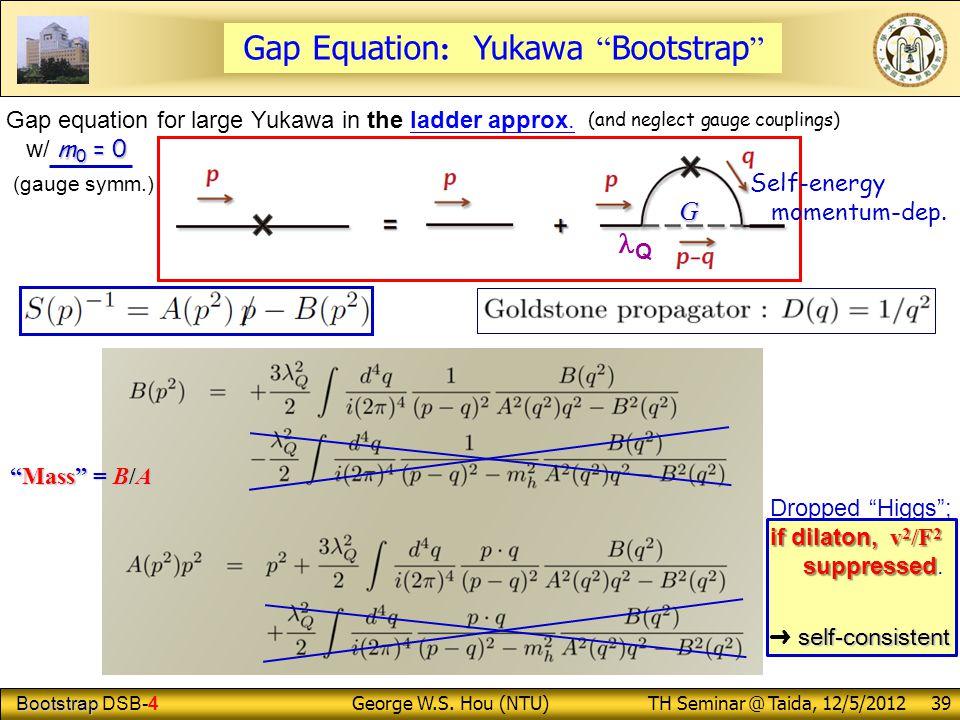 "Bootstrap Bootstrap DSB-4 George W.S. Hou (NTU) TH Seminar @ Taida, 12/5/2012 39 Gap Equation : Yukawa "" Bootstrap "" ""Mass"" = B/A Dropped ""Higgs""; if"