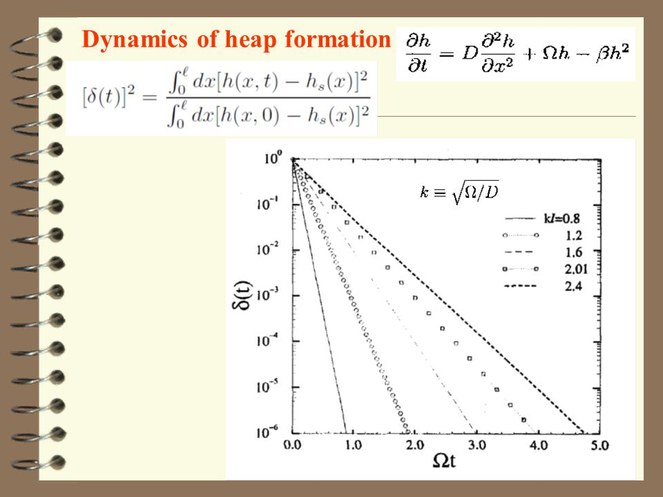 Dynamics of heap formation