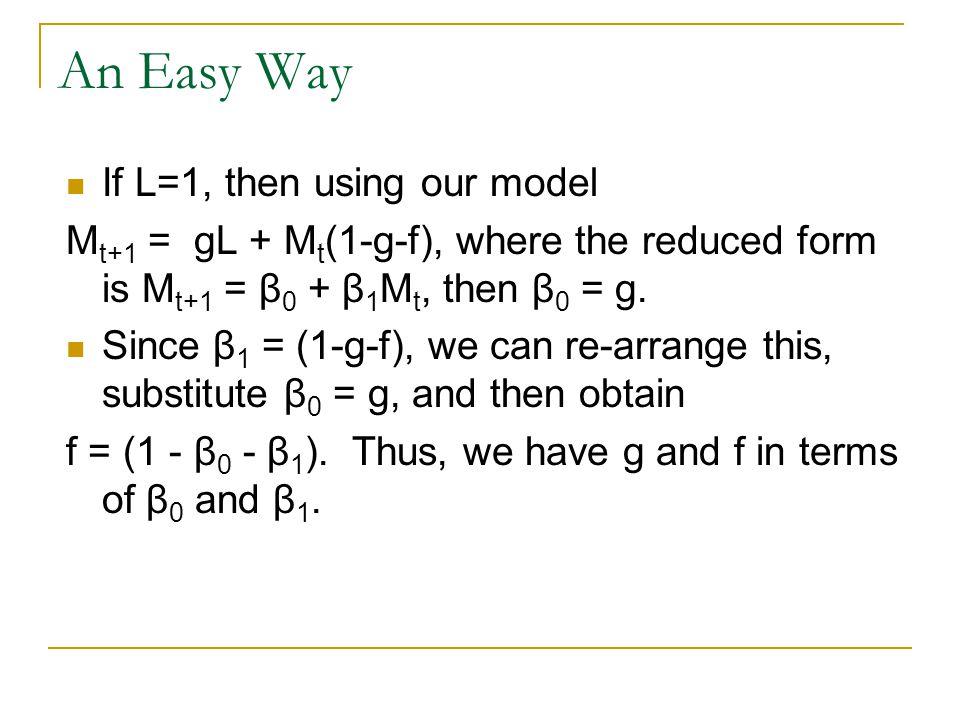 If L=1, then using our model M t+1 = gL + M t (1-g-f), where the reduced form is M t+1 = β 0 + β 1 M t, then β 0 = g.
