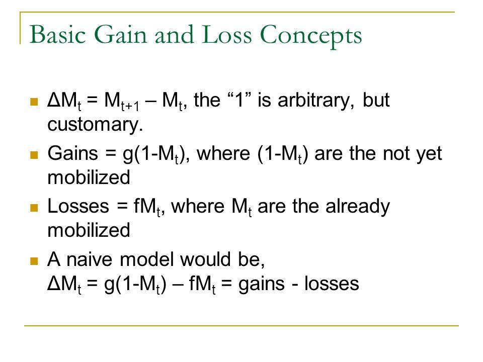 Basic Gain and Loss Concepts ΔM t = M t+1 – M t, the 1 is arbitrary, but customary.