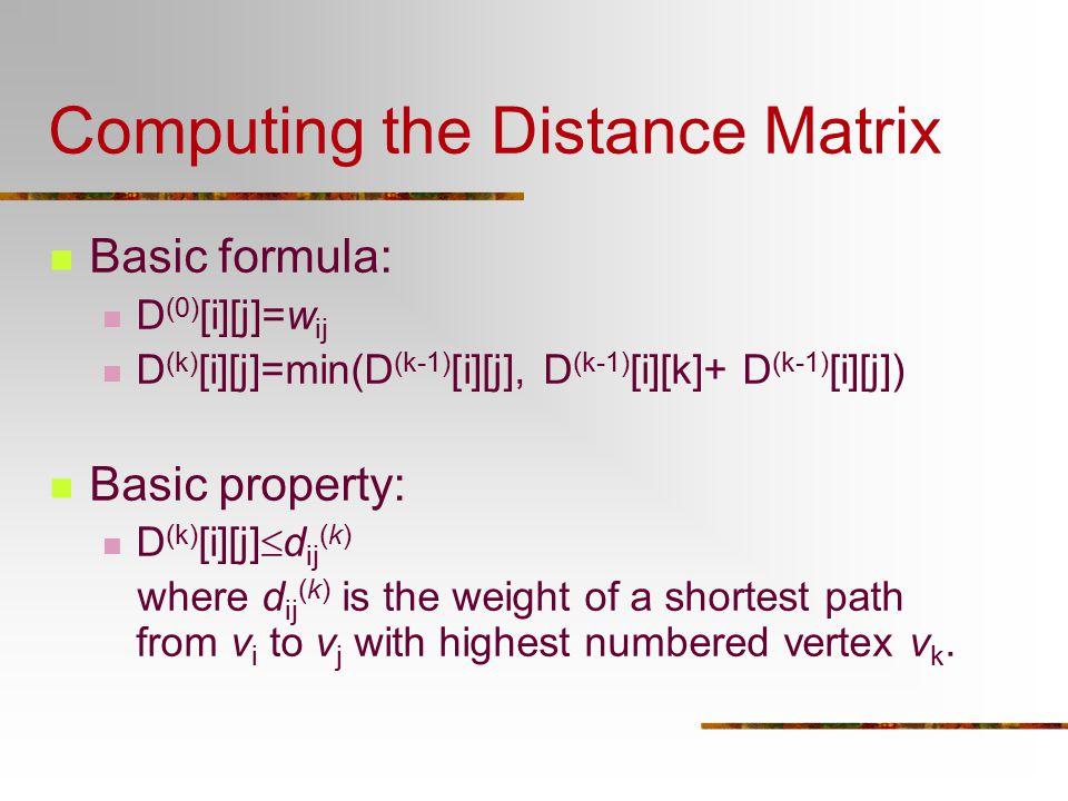 Computing the Distance Matrix Basic formula: D (0) [i][j]=w ij D (k) [i][j]=min(D (k-1) [i][j], D (k-1) [i][k]+ D (k-1) [i][j]) Basic property: D (k)