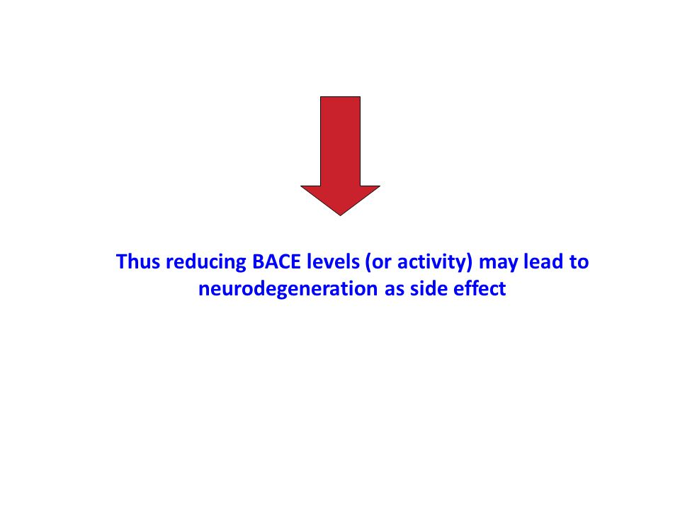 Thus reducing BACE levels (or activity) may lead to neurodegeneration as side effect