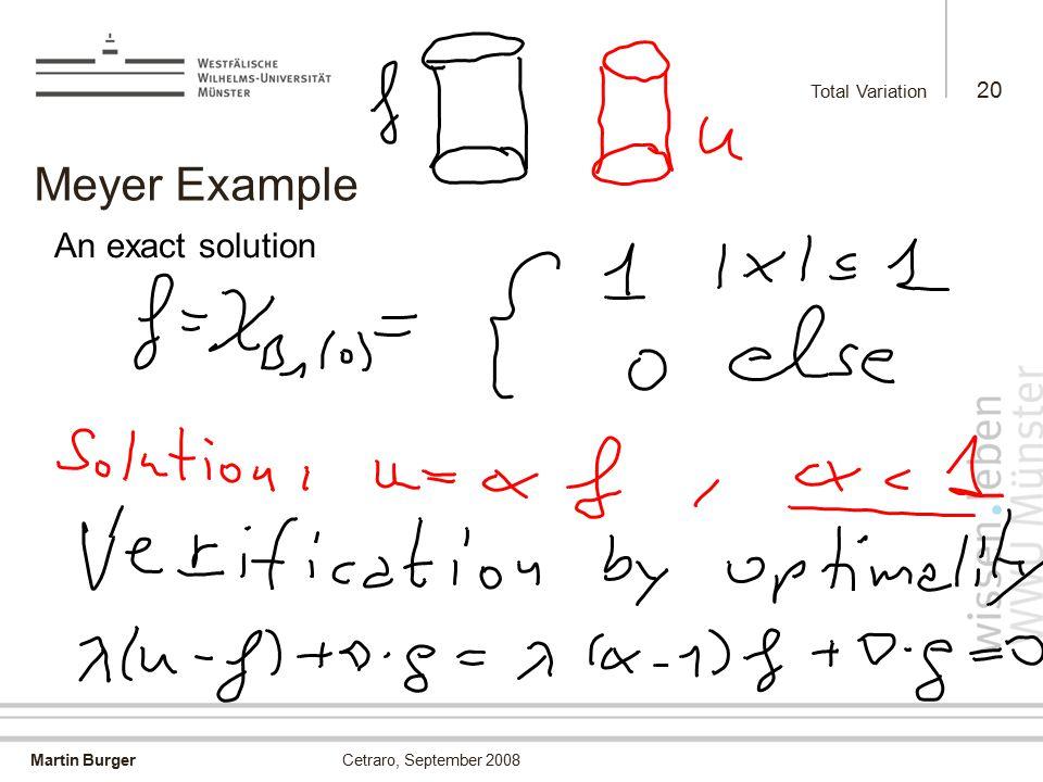 Martin Burger Total Variation 20 Cetraro, September 2008 Meyer Example An exact solution