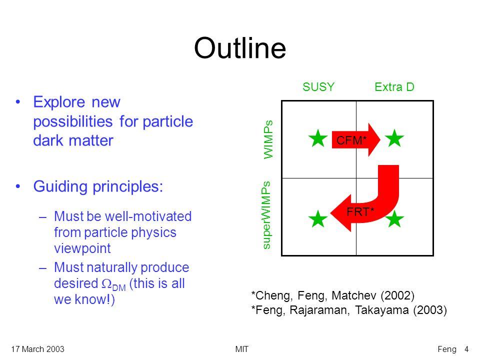 17 March 2003MITFeng 25 superWIMP Dark Matter gravitinograviton Weak-scale superWIMPs are viable cold dark matter Feng, Rajaraman, Takayama (2003)
