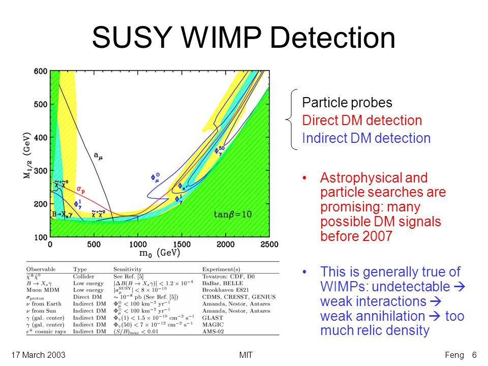 17 March 2003MITFeng 27 7 Li low 4 He low D low D high 10 5 s 3 10 5 s 10 6 s 3 10 6 s 10 7 s  X and  10 -8 GeV 3 10 -9 GeV 10 -9 GeV 3 10 -10 GeV 10 -10 GeV Feng, Rajaraman, Takayama (2003)Cyburt, Ellis, Fields, Olive (2002)