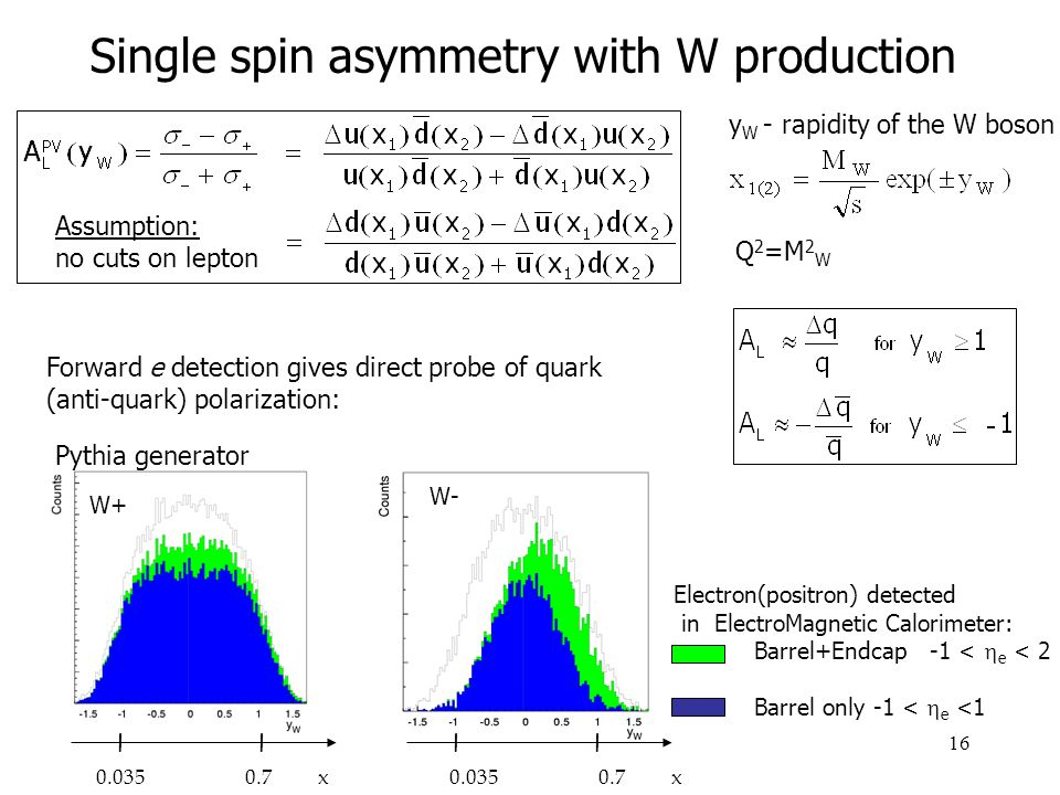 16 y W - rapidity of the W boson Forward e detection gives direct probe of quark (anti-quark) polarization: Single spin asymmetry with W production W+ W- Electron(positron) detected in ElectroMagnetic Calorimeter: Barrel+Endcap -1 <  e < 2 Barrel only -1 <  e <1 0.035 0.7 x Pythia generator ll 0.035 0.7 x ll Q 2 =M 2 W Assumption: no cuts on lepton