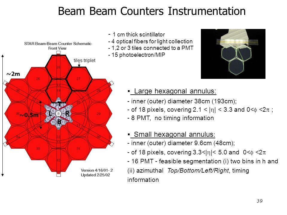 39 Beam Beam Counters Instrumentation - 1 cm thick scintillator - 4 optical fibers for light collection - 1,2 or 3 tiles connected to a PMT - 15 photoelectron/MIP ~2m T B LR ~0.5m  Large hexagonal annulus: - inner (outer) diameter 38cm (193cm); - of 18 pixels, covering 2.1 < |  | < 3.3 and 0<  <2  ; - 8 PMT, no timing information  Small hexagonal annulus : - inner (outer) diameter 9.6cm (48cm); - of 18 pixels, covering 3.3<|  |< 5.0 and 0<  <2  - 16 PMT - feasible segmentation (i) two bins in h and (ii) azimuthal Top/Bottom/Left/Right, timing information tiles triplet
