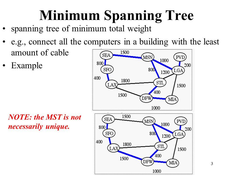4 Minimum Spanning Tree Property