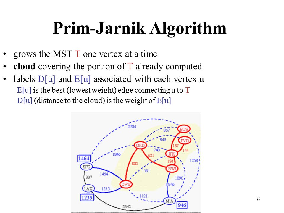 7 Differences between Prim's and Dijkstra's For any vertex u, D[u] represents the weight of the current best edge for joining u to the rest of the tree (as opposed to the total sum of edge weights on a path from start vertex to u).
