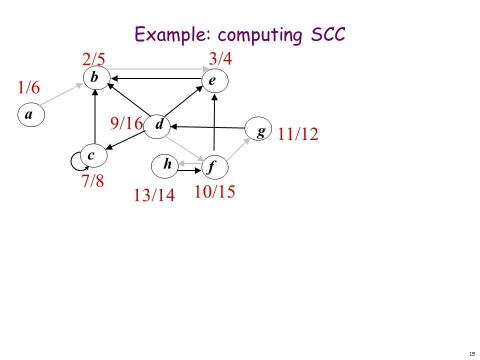 15 Example: computing SCC 1/6 d b f e a c g h 3/4 10/15 11/12 9/16 7/8 13/14 2/5