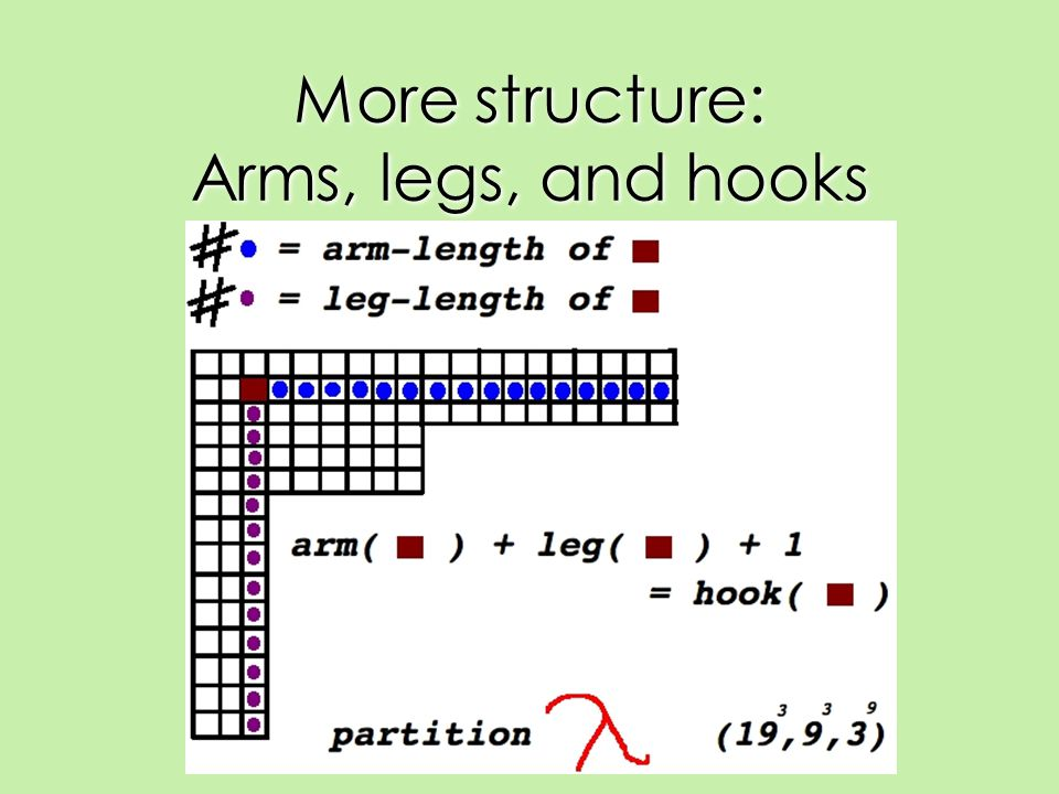 More structure: Arms, legs, and hooks