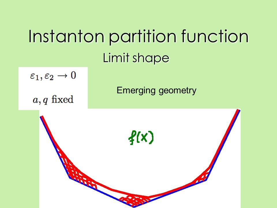 Instanton partition function Limit shape Emerging geometry