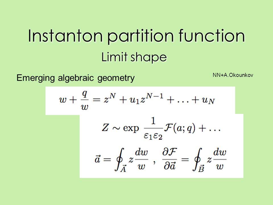 Instanton partition function Limit shape Emerging algebraic geometry NN+A.Okounkov
