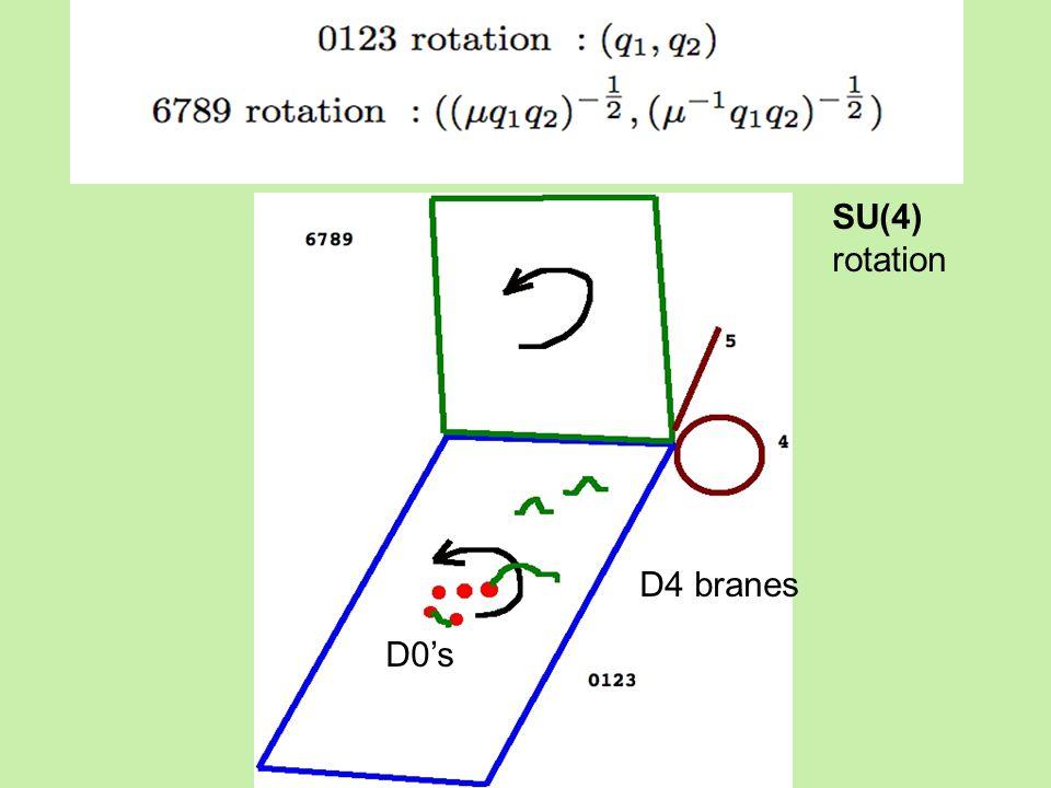D4 branes D0's SU(4) rotation