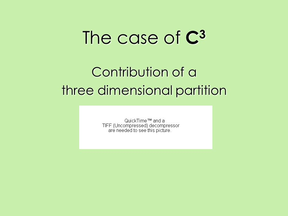 The case of C 3 Contribution of a three dimensional partition Contribution of a three dimensional partition