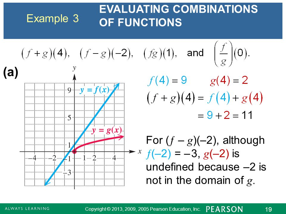 Copyright © 2013, 2009, 2005 Pearson Education, Inc. 19 Example 3 EVALUATING COMBINATIONS OF FUNCTIONS (a) For (  – g )(–2), although  (–2) = – 3, g