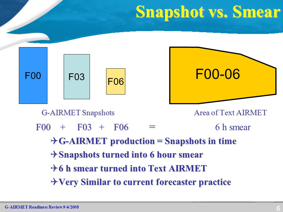 G-AIRMET Readiness Review 9/4/2008 6 Snapshot vs. Smear G-AIRMET Snapshots Area of Text AIRMET G-AIRMET Snapshots Area of Text AIRMET F00 + F03 + F06