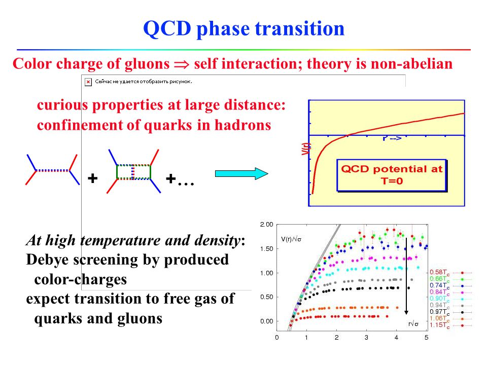 Energy Density in the Universe high energy density:  > 10 11 J/m 3 P > 1 Mbar I > 3 X 10 15 W/cm 2 Fields > 500 Tesla QGP energy density  > 1 GeV/fm 3 i.e.