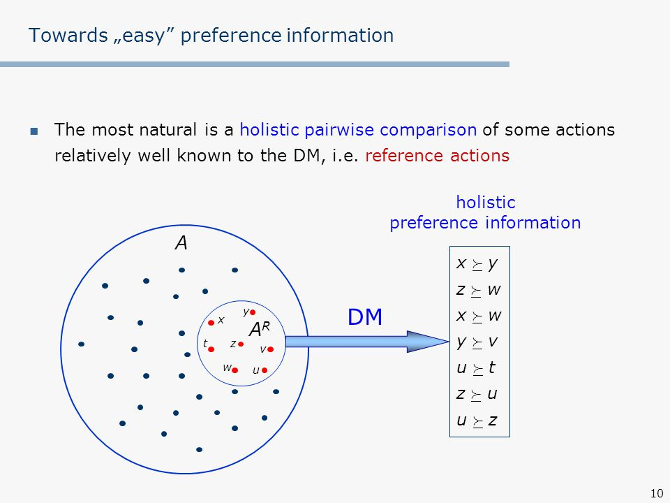 """10 Towards """"easy preference information The most natural is a holistic pairwise comparison of some actions relatively well known to the DM, i.e."""